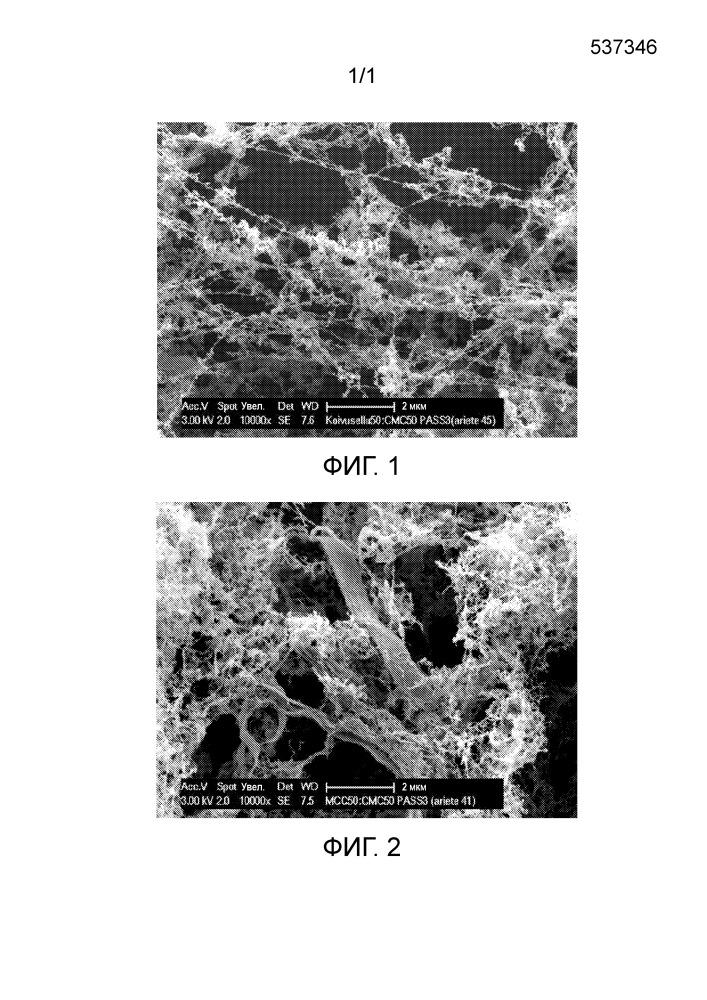 Способ получения суспензии микрофибриллированной целлюлозы, микрофибриллированная целлюлоза и ее применение