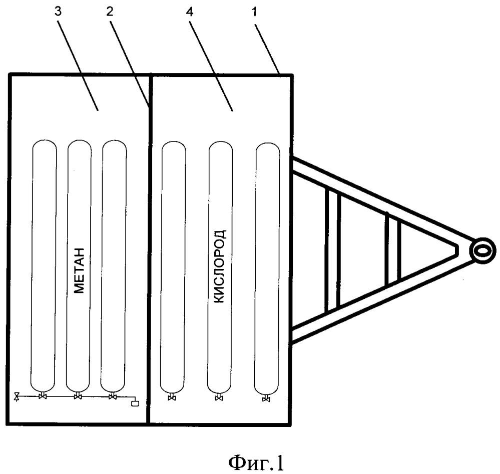 Передвижной комплекс для газоплазменной обработки металла