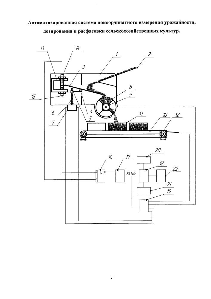 Автоматизированная система покоординатного измерения урожайности, дозирования и расфасовки сельскохозяйственных культур