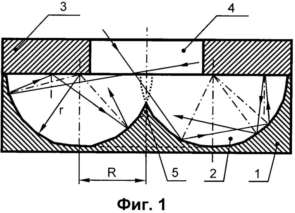 Светопоглощающее устройство