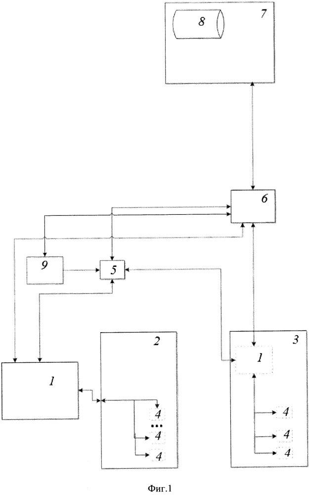 Система мониторинга физиологических параметров спортсменов