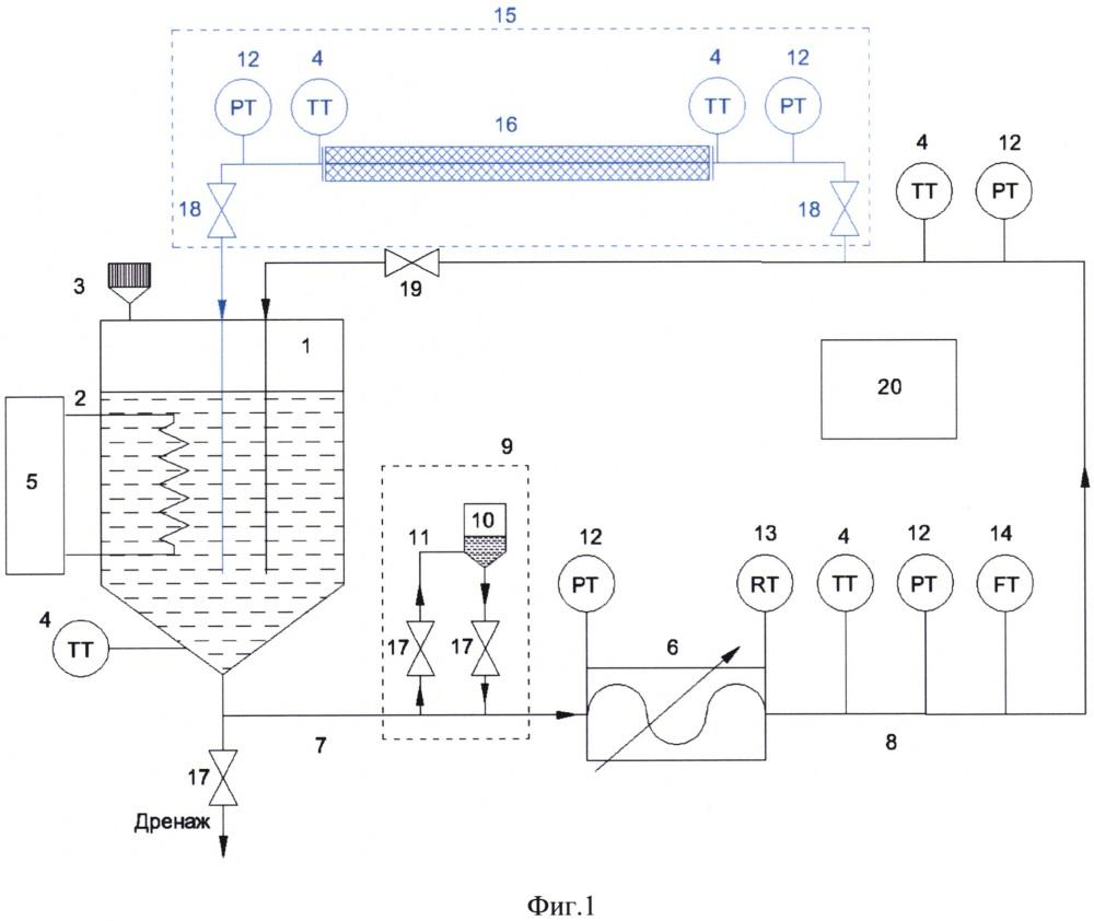 Стенд для исследования углеводородных жидкостей со сложными реологическими свойствами