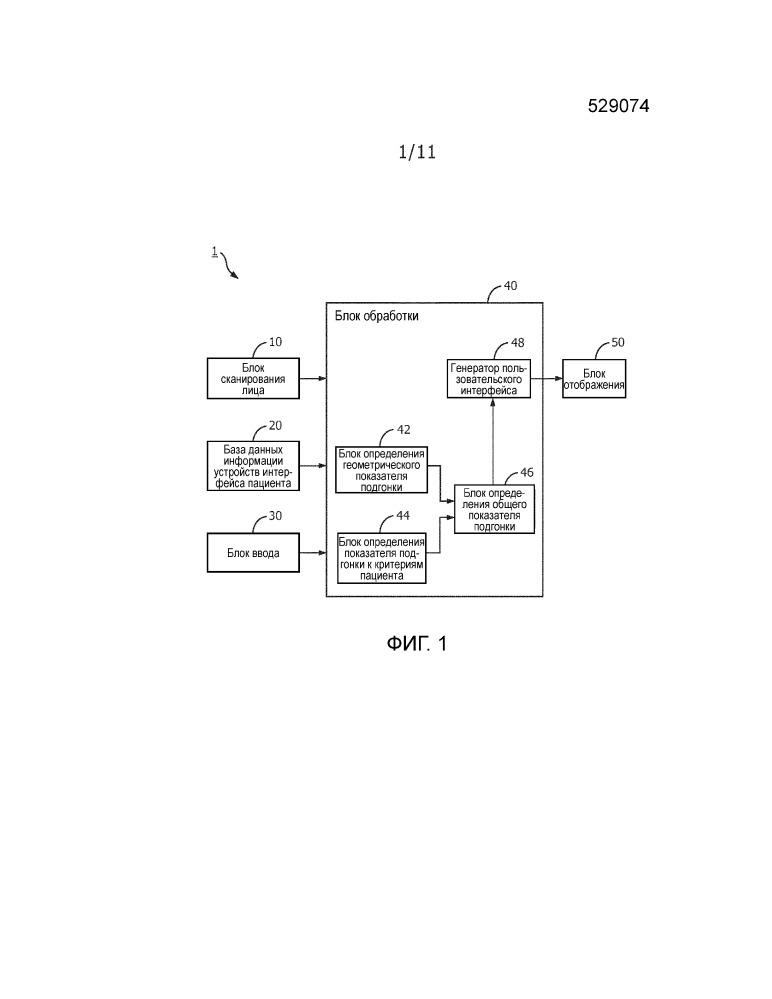 Способ и система выбора 3-d устройства интерфейса пациента
