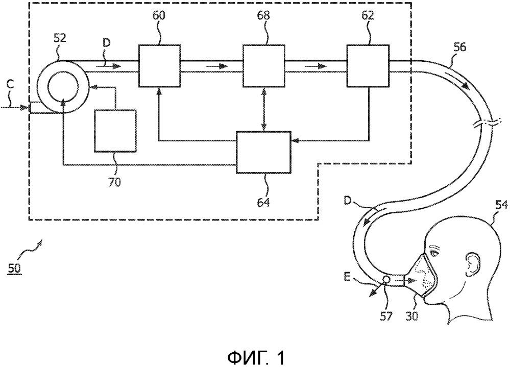 Система подачи газа и способ санитарной обработки газоведущего тракта внутри системы подачи газа