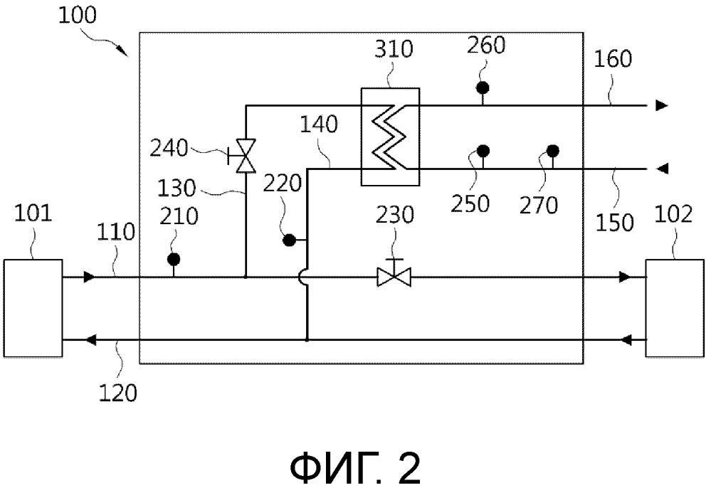 Устройство для подачи отопительной теплой воды для центрального отопления и централизованного теплоснабжения и способ управления