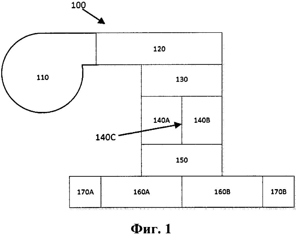 Система вентиляции для транспортного средства