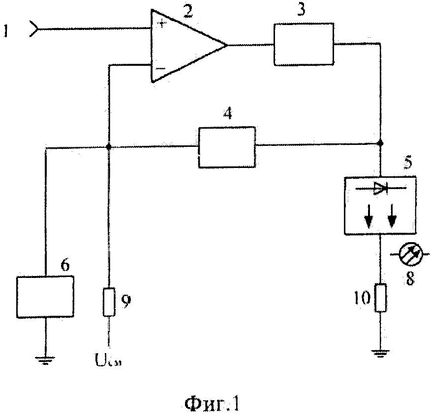 Оптический передатчик
