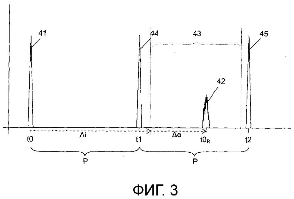 Мобильная система ультразвуковой дефектоскопии рельсов и соответствующий способ