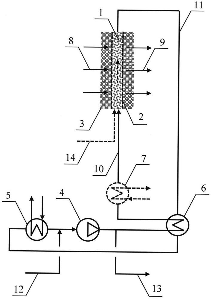 Устройство нагрева реакционной зоны каталитического реактора