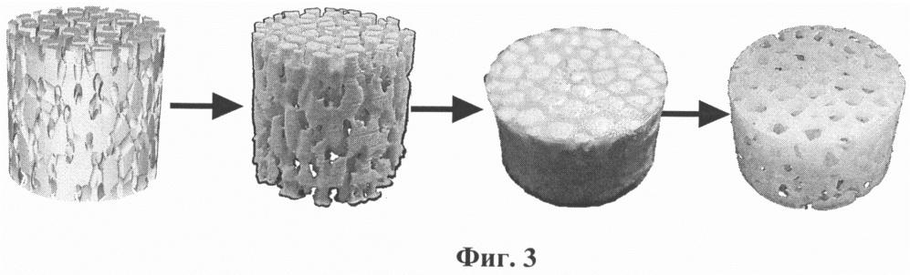 Способ получения трехмерных изделий сложной формы из высоковязких полимеров