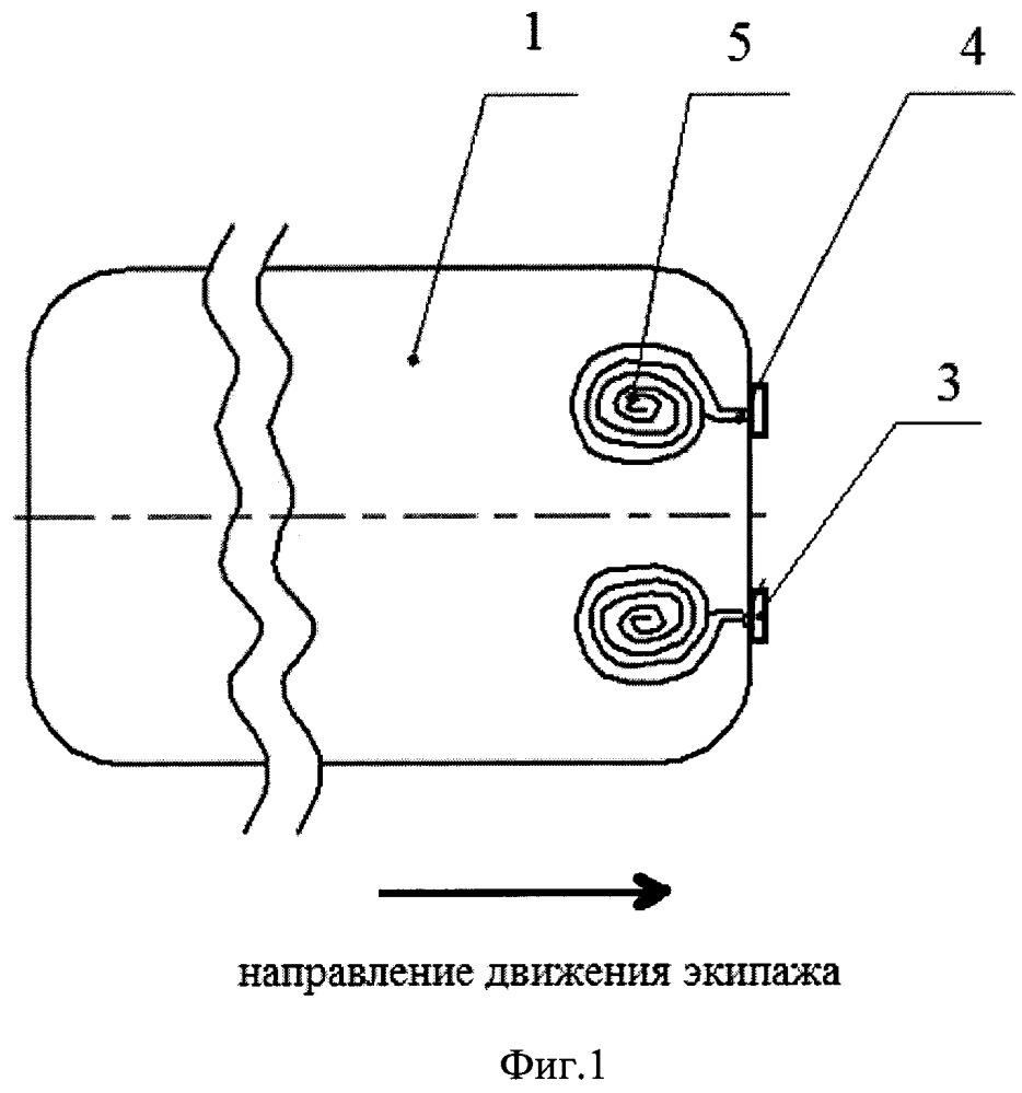 Система электродинамического подвеса