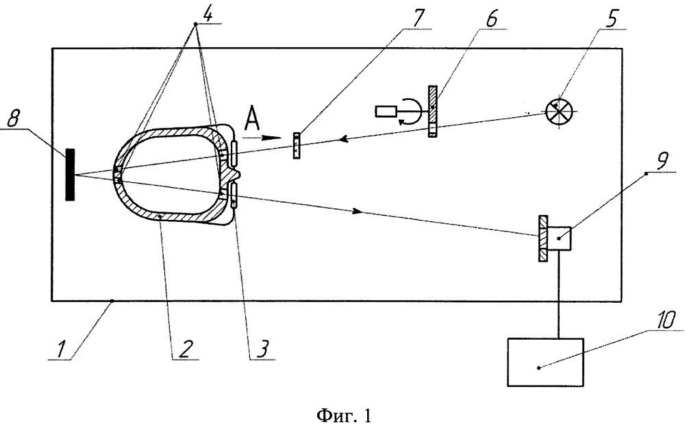 Установка для определения запотевания стекол защитных очков