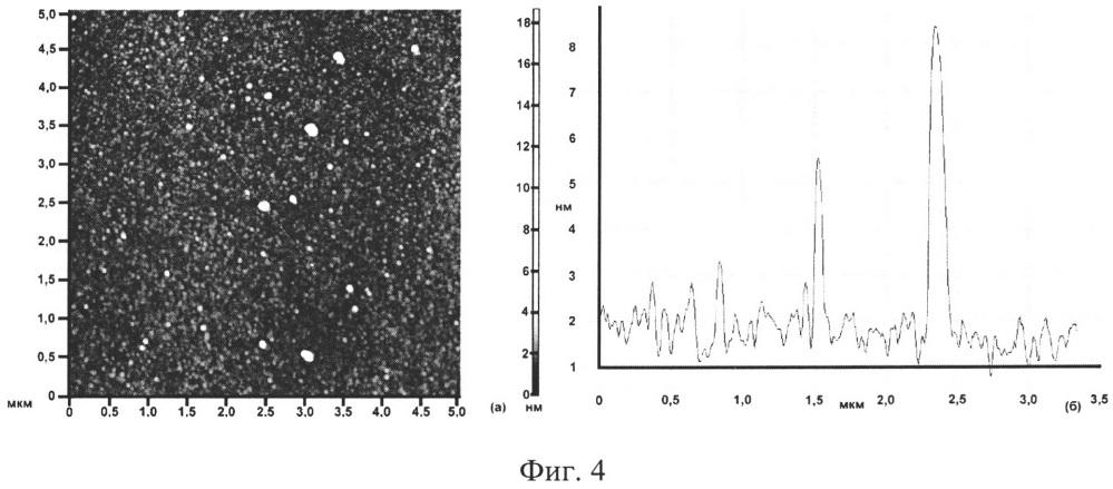 Способ создания наноразмерных диэлектрических пленок на поверхности gaas с использованием магнетронно сформированного слоя диоксида марганца