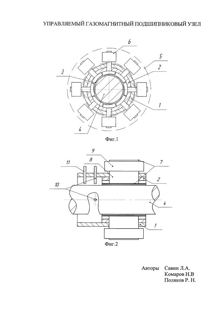 Управляемый газомагнитный подшипниковый узел