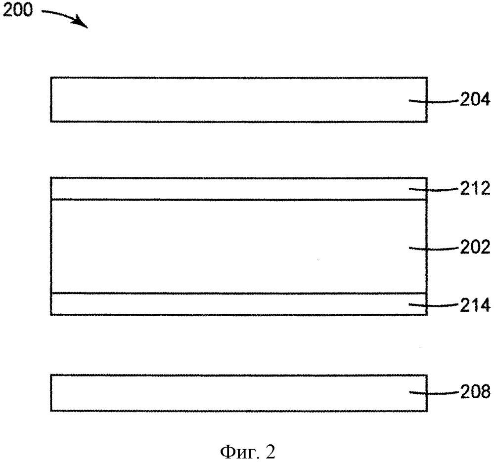 Система с телекоммуникационным элементом, замаскированным отражающим конструктивным элементом, содержащим многослойную оптическую полимерную пленку