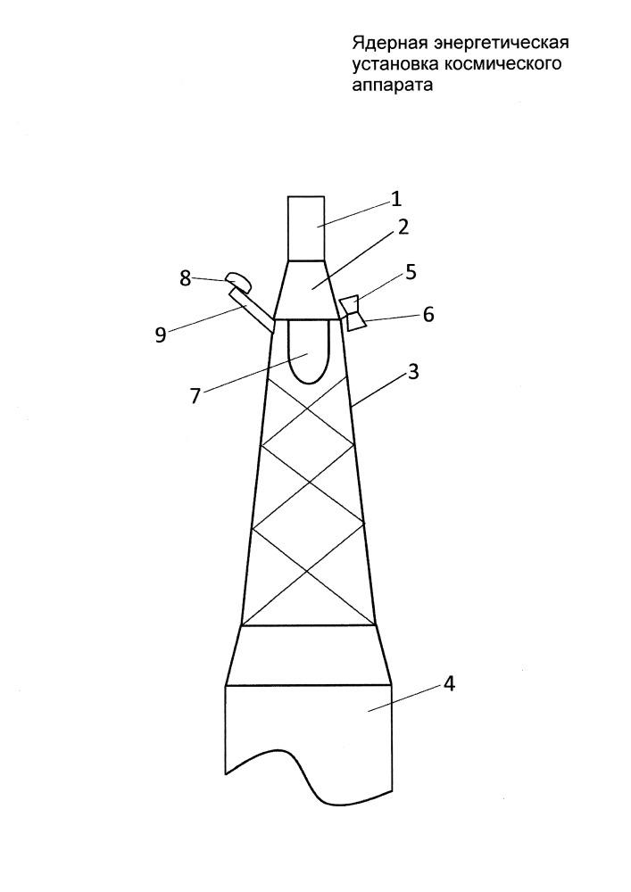 Ядерная энергетическая установка космического аппарата