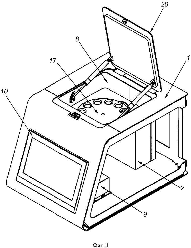 Универсальный автоматизированный рентгенофлуоресцентный анализатор