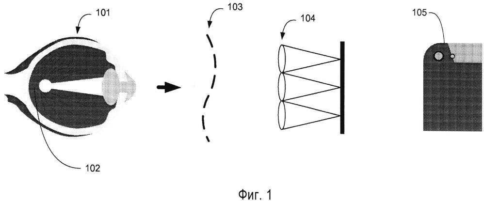 Портативный аберрометр волнового фронта
