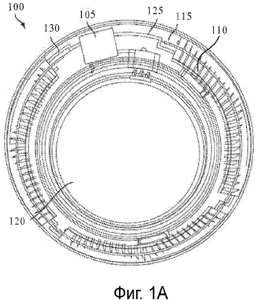 Способ и офтальмологическое устройство с системой высвобождения активного агента