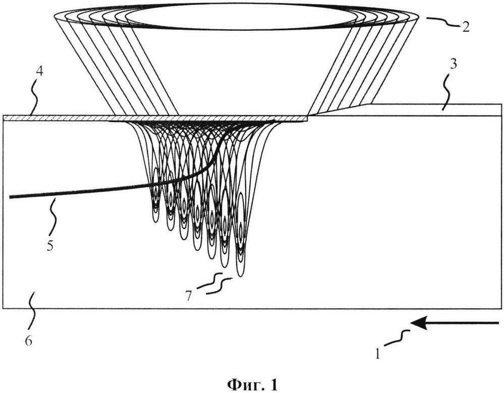 Способ лазерного скрайбирования полупроводниковой заготовки с использованием разделенных лазерных лучей