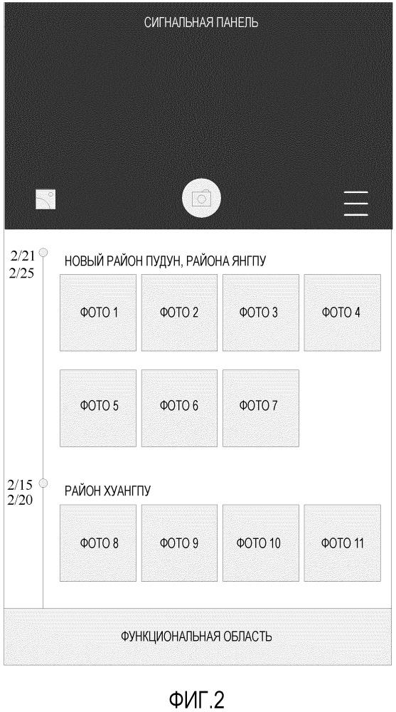 Способ и аппаратура для отображения интерфейса приложения и электронное устройство