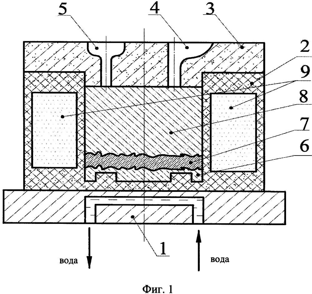 Способ получения литых биметаллических штампов системы ферритокарбидная сталь - аустенитно-бейнитный чугун