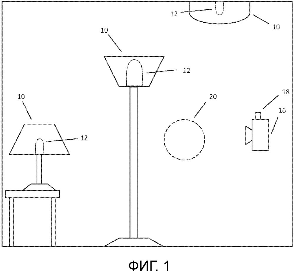 Способы и аппарат для беспроводного управления световыми эффектами сетевого источника света