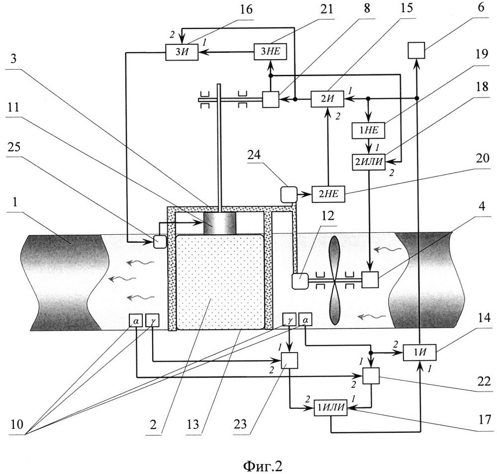 Система вентиляции помещения с очисткой воздуха от радиоактивных веществ