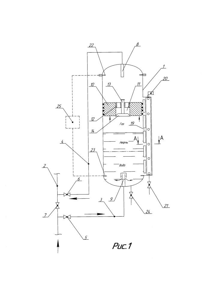 Способ измерения дебитов нефти, газа и воды в скважинах нефтяных месторождений