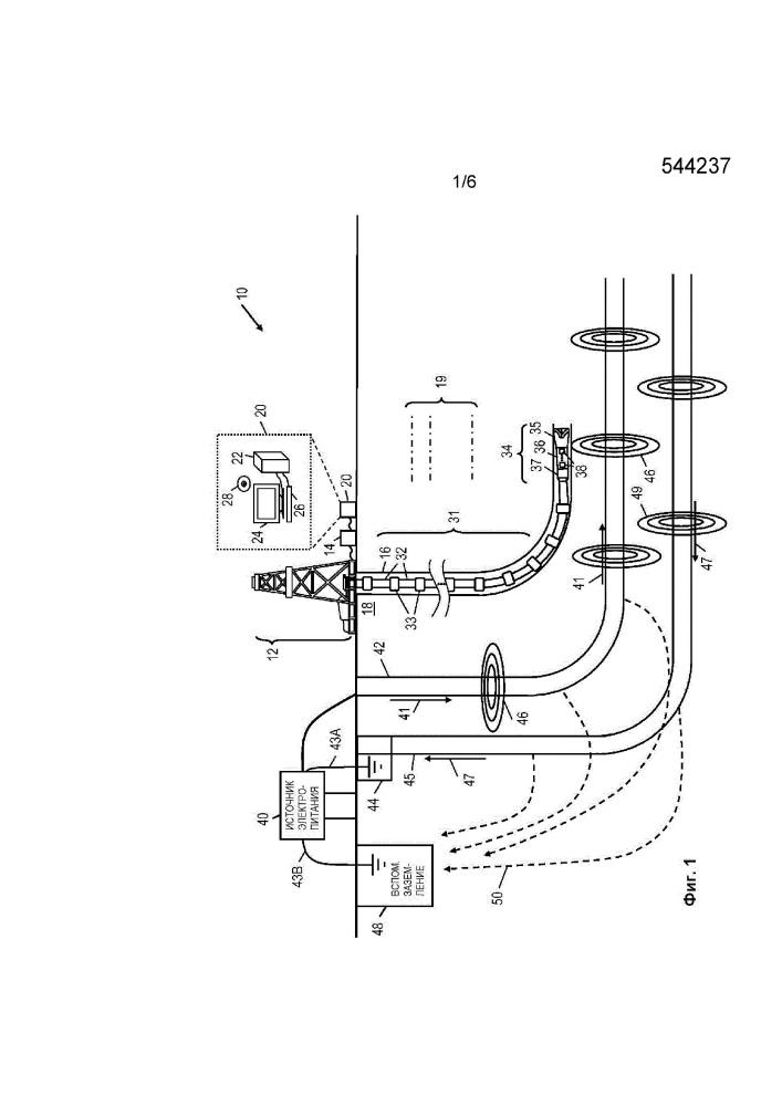 Способ и система дальнометрии на основе поверхностного возбуждения с использованием заземленной скважины и вспомогательного заземляющего устройства