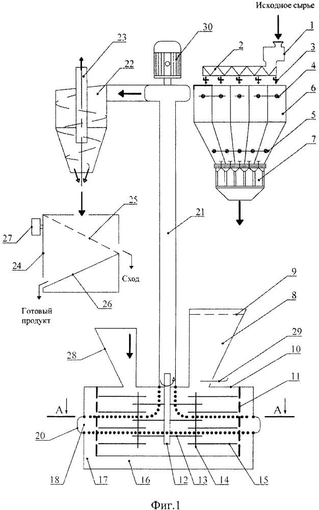 Установка фракционного измельчения и производства смесей концентрированных кормов