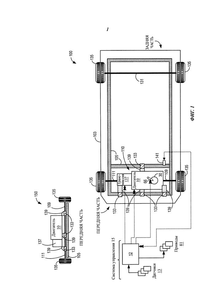 Способ управления переключаемой вакуумной опорой двигателя с двумя состояниями