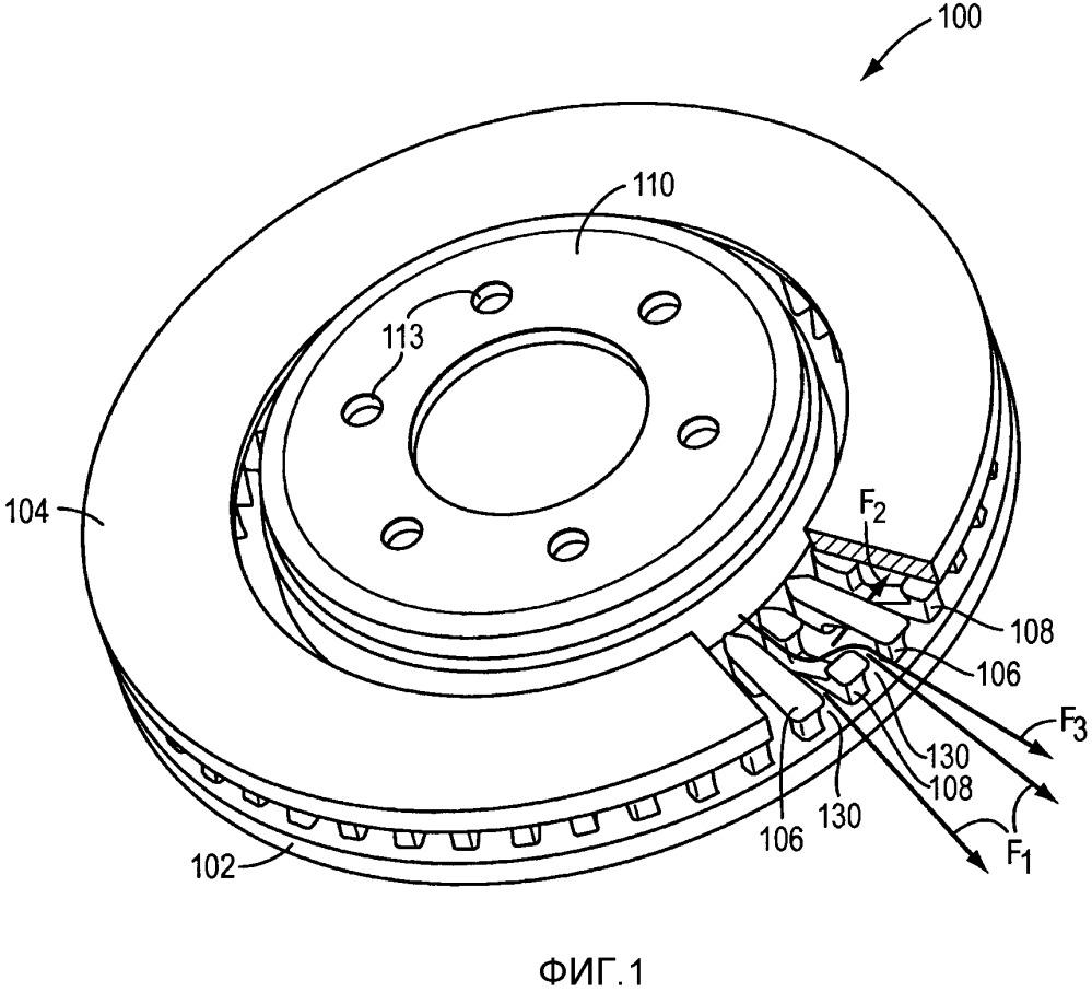Тормозной диск (варианты) и способ его изготовления