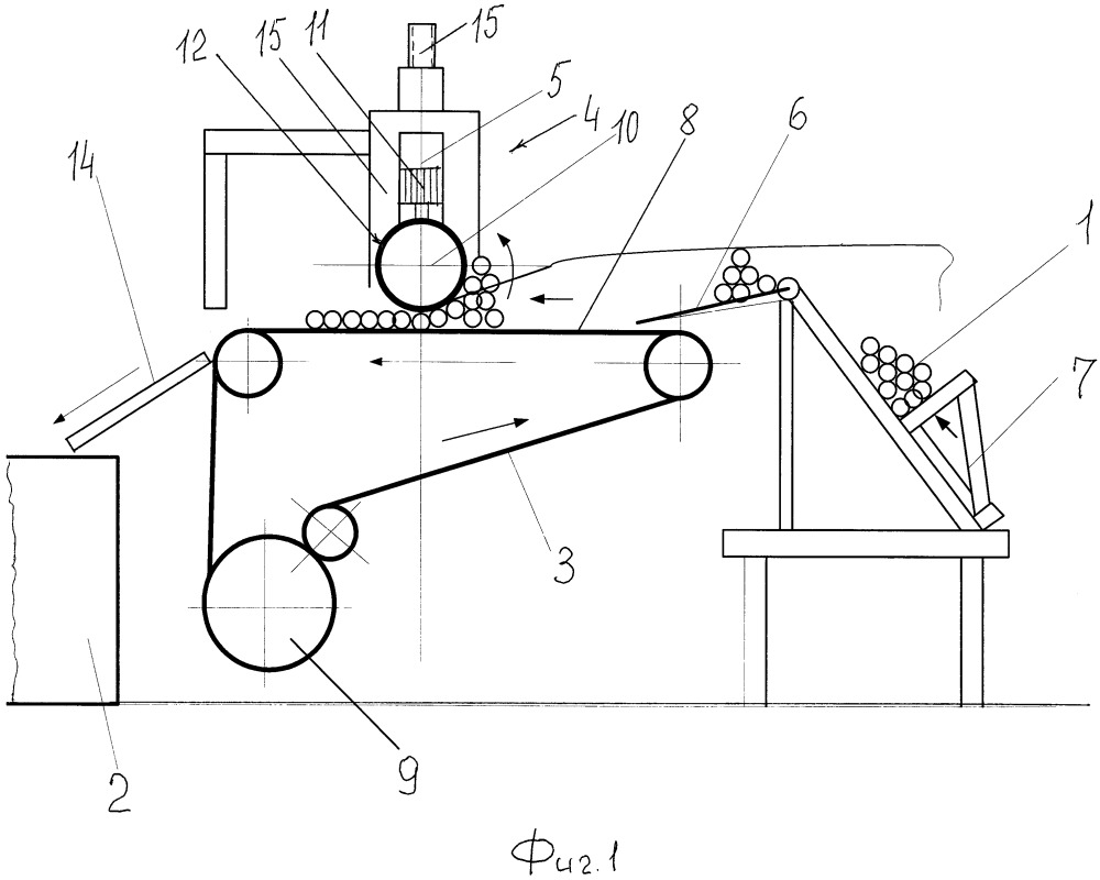 Способ поштучной загрузки прутков в технологическое оборудование для их обработки и устройство для его осуществления
