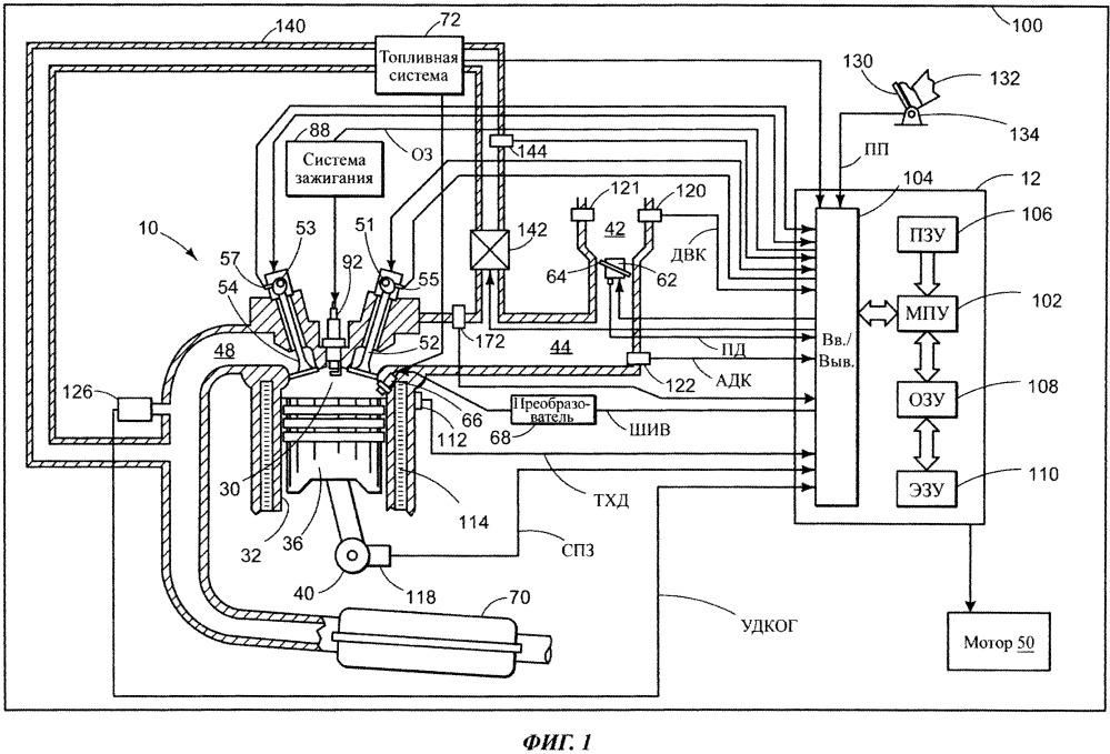 Способ (варианты) и система для оценки внешнего давления при помощи кислородного датчика