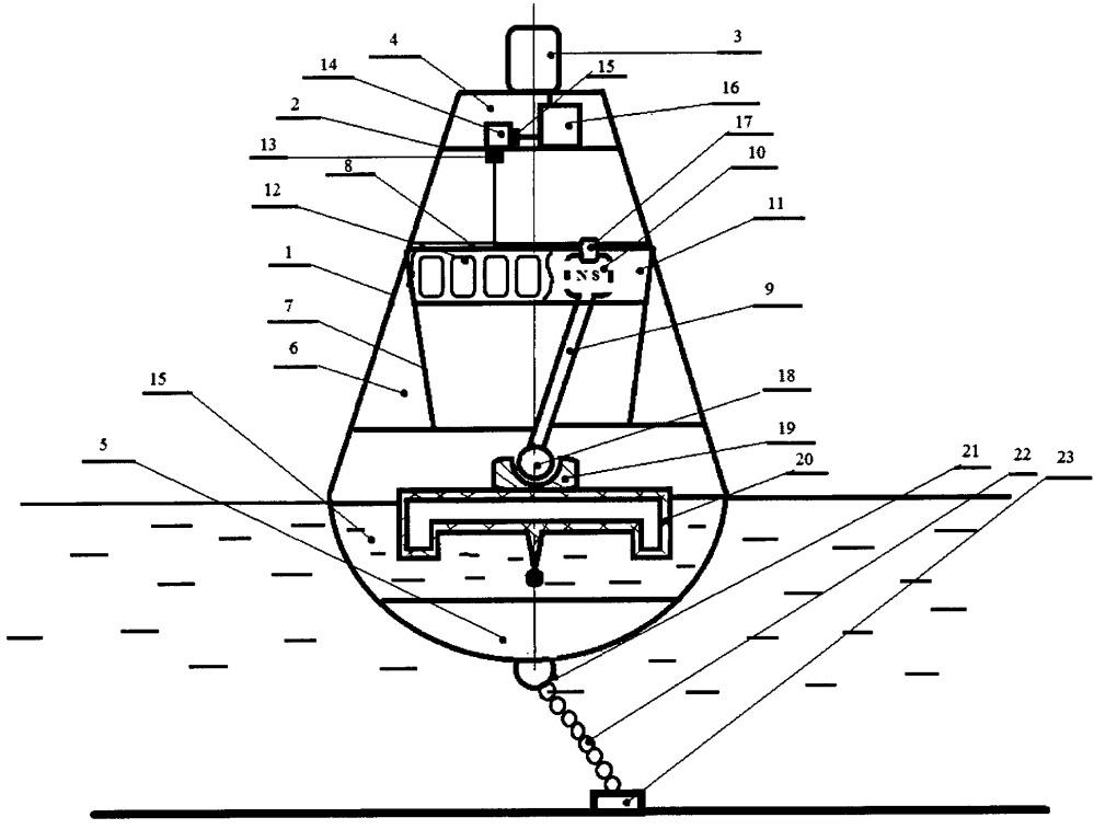 Навигационный буй