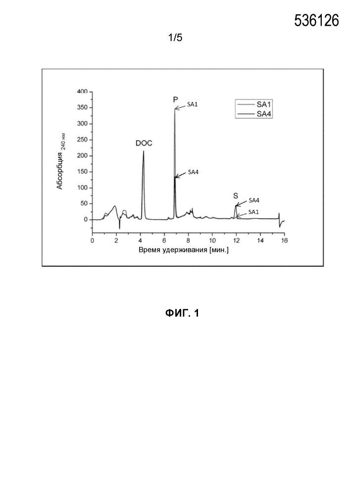 Новый полипептид системы цитохрома р450 с повышенной ферментной активностью