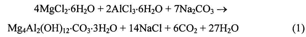 Способ получения слоистого гидроксида магния и алюминия