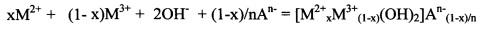 Способ получения магнитного композита на основе магнитного оксида железа и слоистого двойного гидроксида