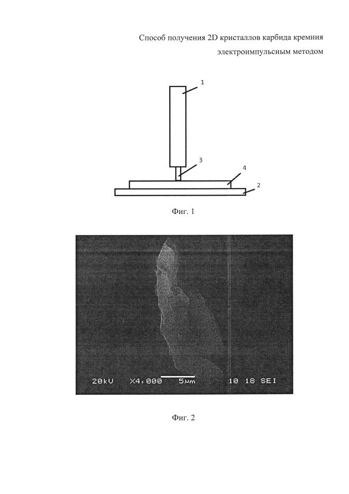 Способ получения 2d кристаллов карбида кремния электроимпульсным методом