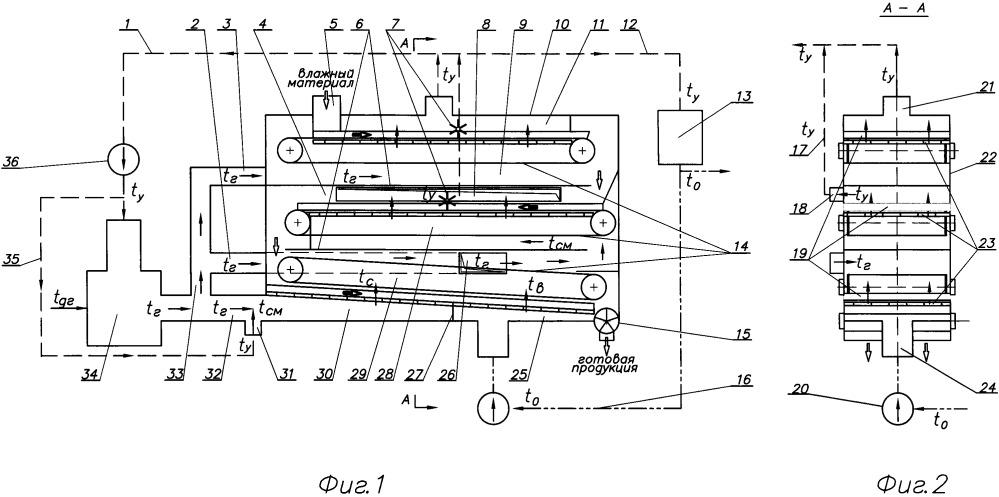 Способ и устройство для тепловой обработки осадка сточных вод