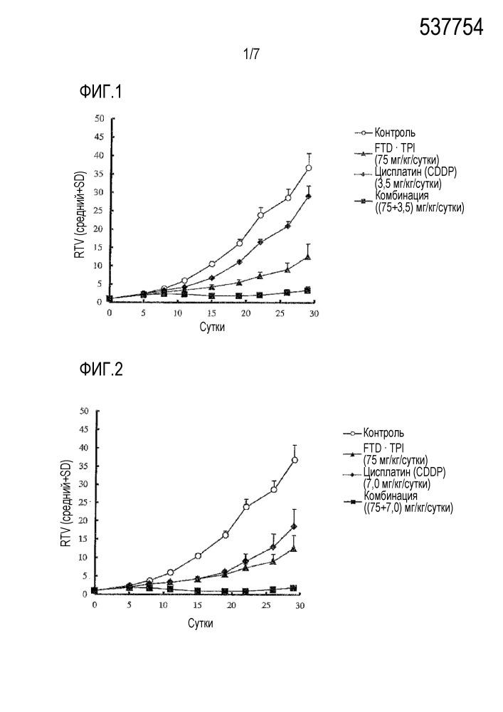 Противоопухолевое средство, содержащее противоопухолевый комплекс платины, и усилитель противоопухолевого эффекта