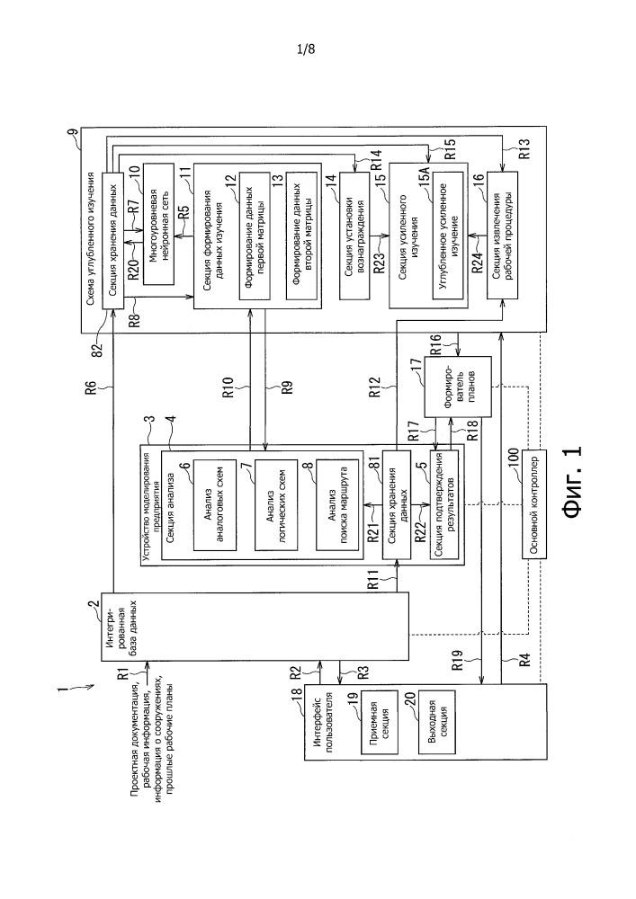 Система управления отключениями и способ управления отключениями