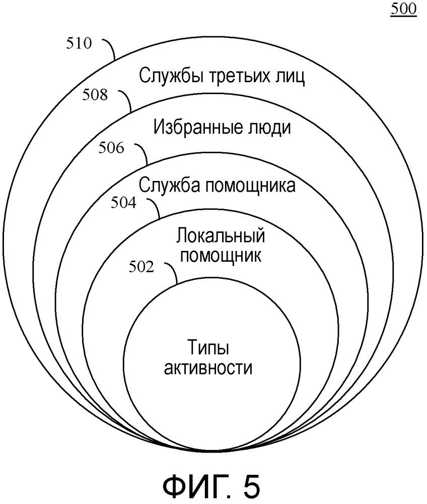Основанная на конфиденциальности деградация сигналов активности и автоматическая активация режимов конфиденциальности