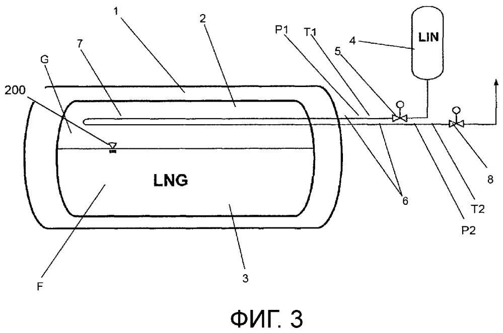 Способ и устройство регулирования давления в резервуаре со сжиженным природным газом