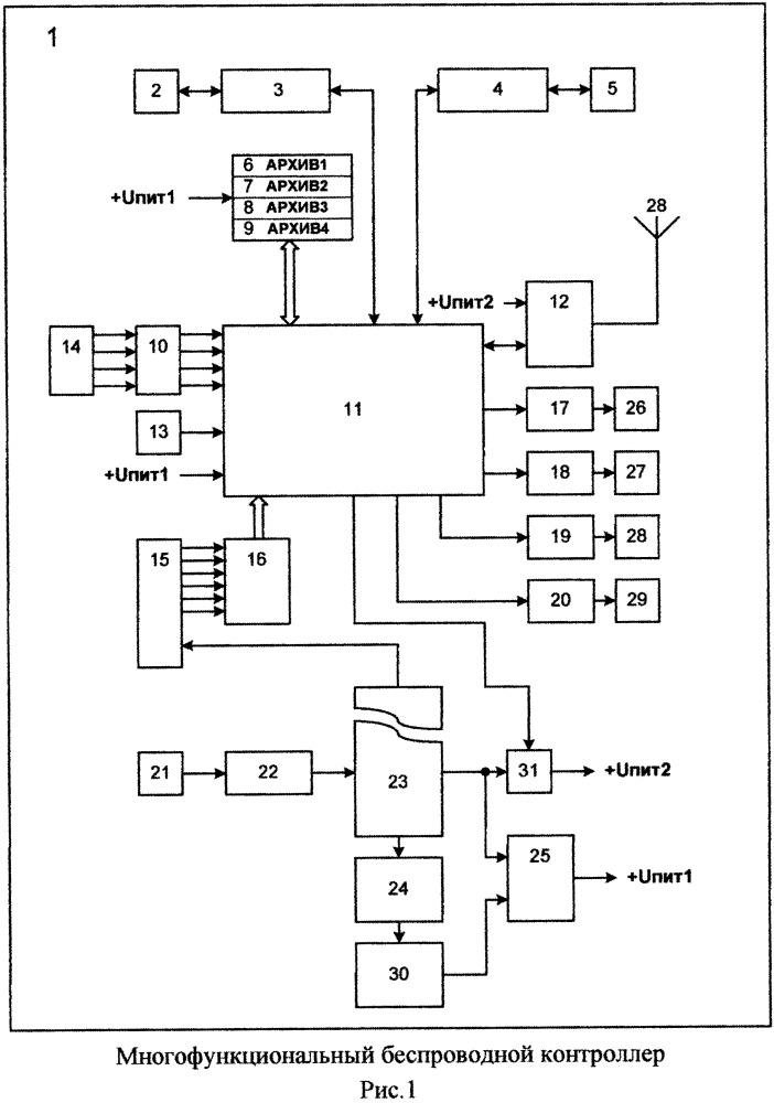 Многофункциональный беспроводной контроллер