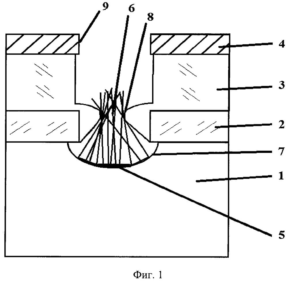 Способ изготовления полевого эмиссионного элемента