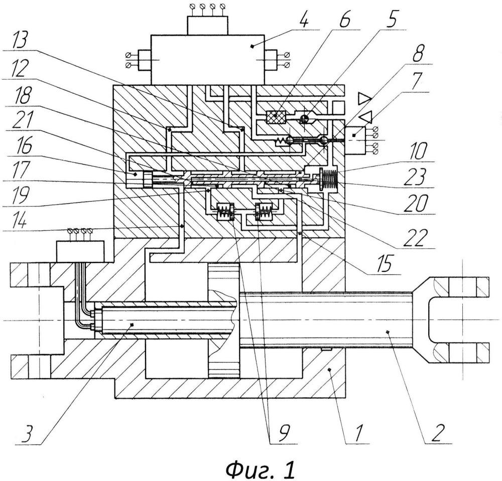 Резервированный электрогидравлический рулевой привод
