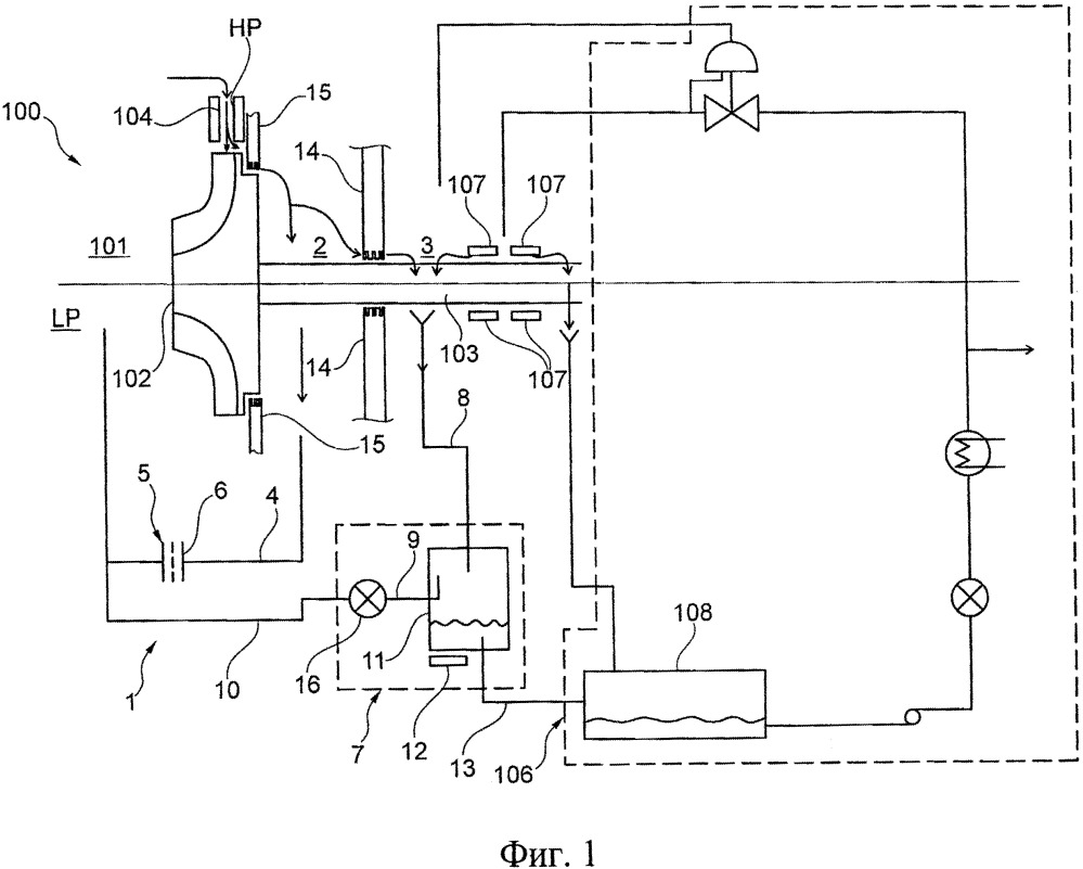 Устройство для уплотнения внутренней полости турбомашины