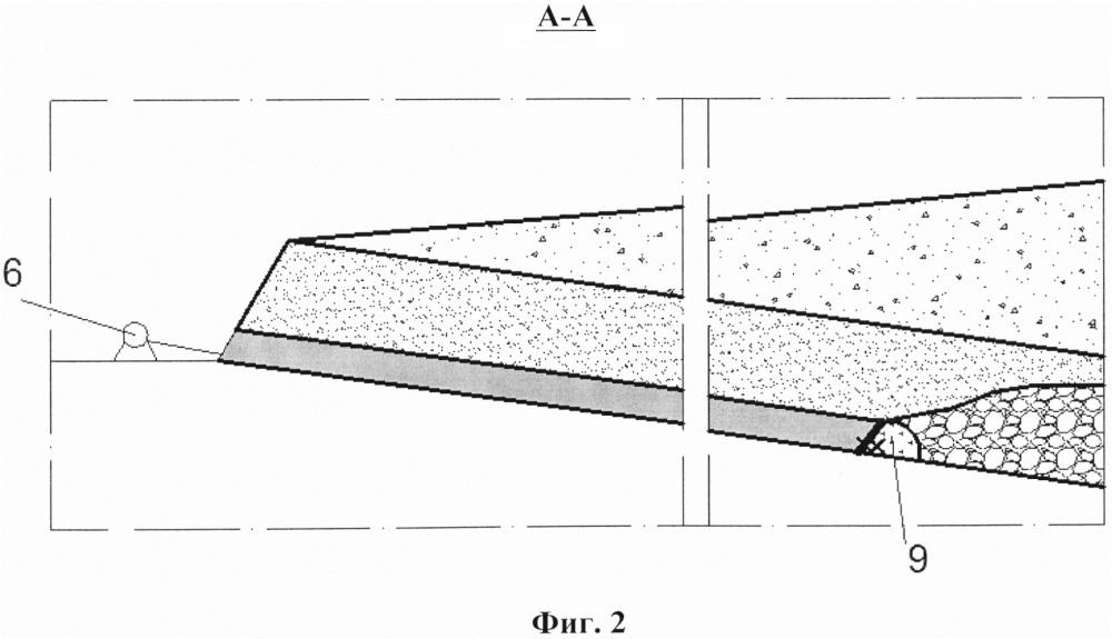 Способ подземной газификации угля в условиях криолитозоны